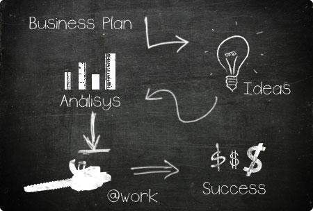business-automation.diagram